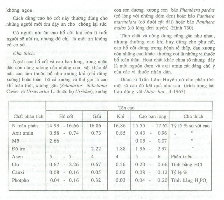 Cao-Ban-Long-PT-768x686